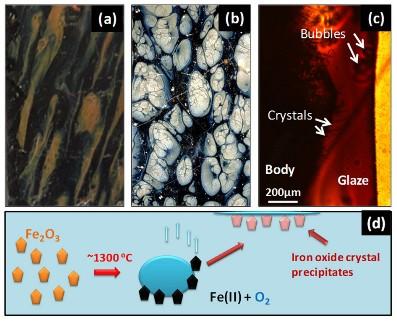 В древнекитайской керамике обнаружен редкий оксид железа