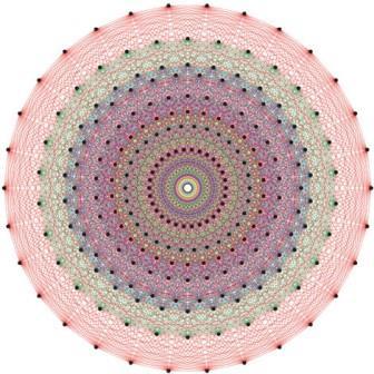 2D-Вселенная. Граф полиэдра E8
