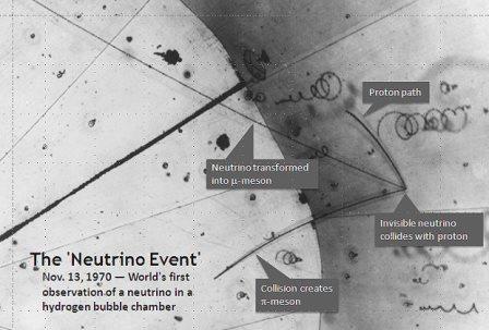 Обнаружение нейтрино по трекам в пузырьковой камере (1970 год)