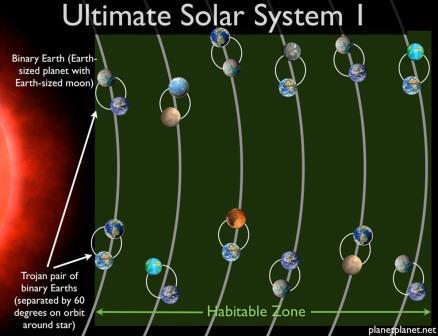 Звезда у которй 60 обитаемых планет 1