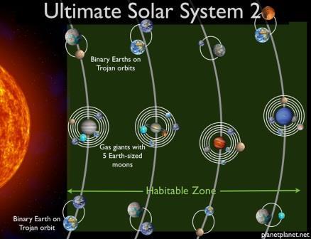 Звезда у которй 60 обитаемых планет 2