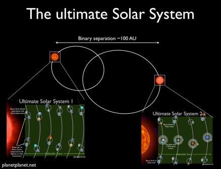 Звезда у которй 60 обитаемых планет 3