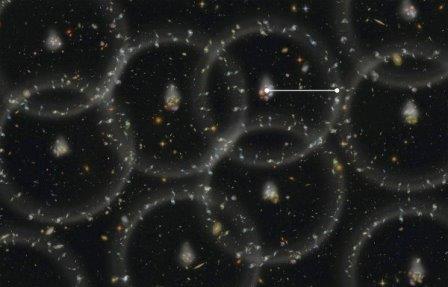 барионные акустические осцилляции в распределении галактик