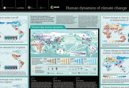 Карта «Human Dynamics of Climate Change»