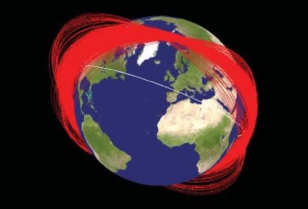 Орбиты известных обломков спутника «Фэнъюнь FY-1C»