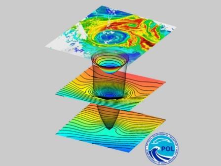 Гигантские океанические водовороты управляют климатом