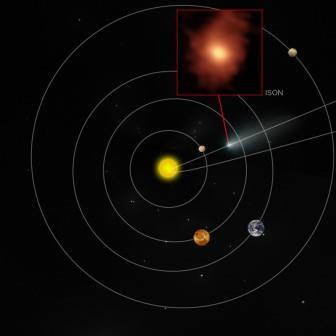 Расположение кометы ISON в Солнечной системе в момент, когда телескоп ALMA делал снимки
