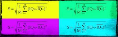 Алгоритм вычисления «Поискового IQ»