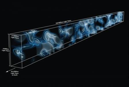 Трехмерная карта космической паутины на расстоянии 10,8 миллиардов световых лет от Земли