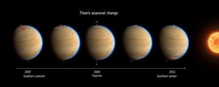 Смена сезонов на Титане