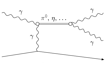 Диаграмма Фейнмана для прямого эффекта Примакова