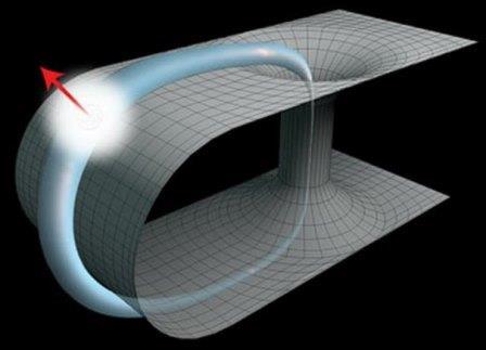 Физики имитировали путешествие фотона назад во времени