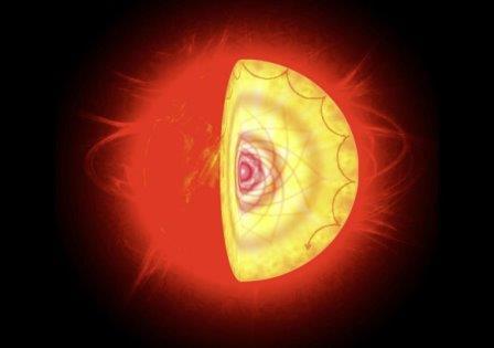 Звуковые волны легко обнаруживаются, когда они проходят через атмосферу звезды, но их намного труднее обнаружить в ядре звезды.
