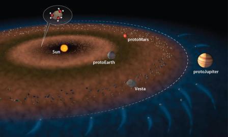 На заре истории Земли вода была доаставлена на нашу поверхность с астероидами
