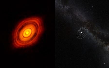 Сравнение области HL Tauri с Солнечной системой