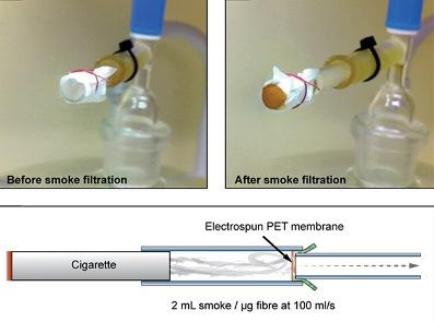 Фильтрующую способность волокон из переработанных отходов ПЭТ проверяли с помощью системы «искусственный курильщик»