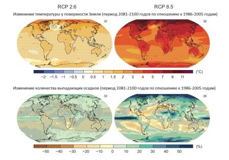 количество выбросов в атмосферу углекислого газа