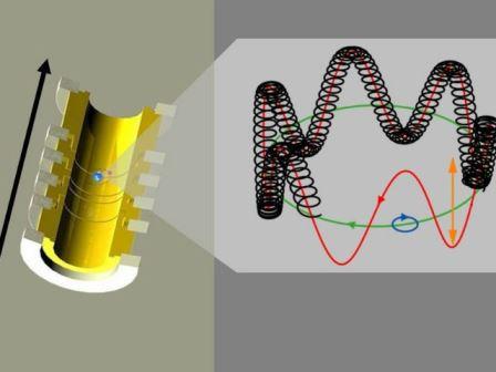Точнейший показатель массы электрона