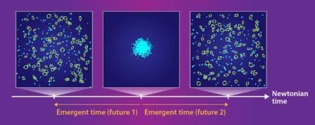 Распределение масс в эксперименте учены