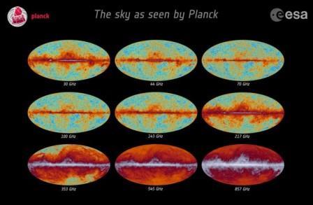 карта всего неба, составленная «Планком» на девяти частотах