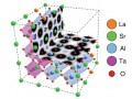 Исследователям удалось определить точное положение атомов в оксиде лантана-стронция-алюминия-тантала