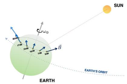 Квантовый компьютер использовали для подтверждения теории относительности