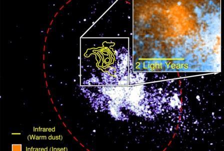 вязь между взрывом сверхновых и образованием планет