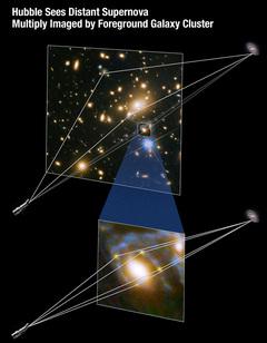 Телескоп, гравитационная линза и галактика за ней