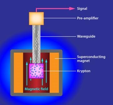 Схема экспериментальной установки в Вашингтонском университете