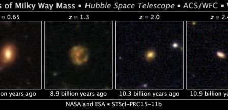 Развитие галактики типа Млечный Путь во времени