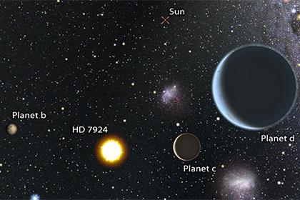 Астрономы подтвердили существование звезды с тремя суперземлями