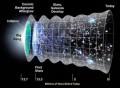 Скорректированная модель расширения Вселенной с учетом ее «звона»