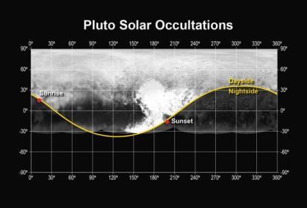 Исследуемое инструментом Alice пространство в тени Плутона