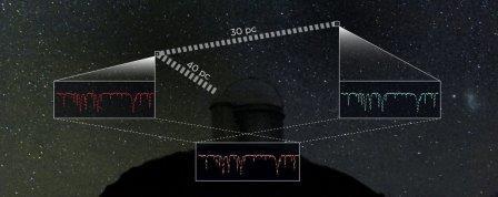 Схема вычисления расстояния между Землей и звездами-двойниками