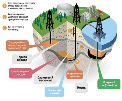 НИТУ «МИСиС» разрабатывает уникальное программное обеспечение для высокоточного определения перспективных нефтегазовых месторождений