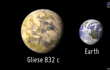 Gliese 832с в сравнении с Землей