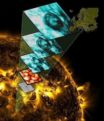 Снимки, полученные солнечной обсерваторией SDO для разных частей торнадо