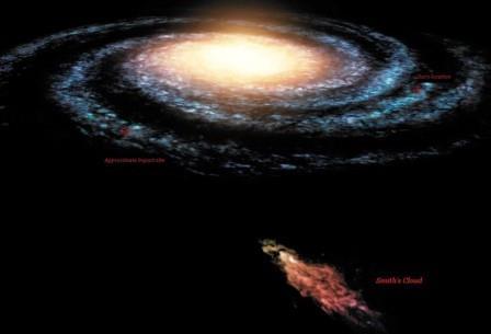 Похоже, что громадное газовое Облако Смит было выброшено из Млечного Пути около 70 млн лет назад