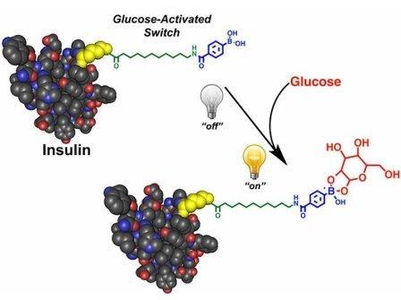 Умный инсулин