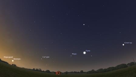 Парад планет утром 31 января 2016 года: Меркурий, Венера, Сатурн, Марс и Юпитер выстроились в одну линию с юго-востока на запад. Цепочка имеет угловую длину 120°