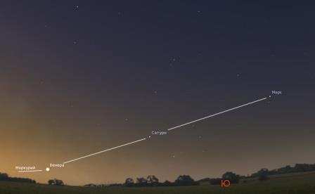 Как найти Венеру и Меркурий в начале февраля 2016 года? Отталкивайтесь от Марса и Сатурна!