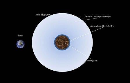 Суперземля, похожая на Нептун