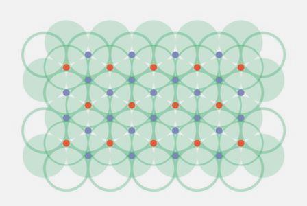 Химические свойства элементов определяются положением внешних электронов, способных взаимодействовать с электронами других атомов. Схематическое представление орбиталей таких электронов.