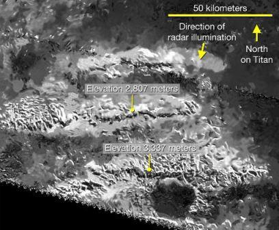 Горы Титана