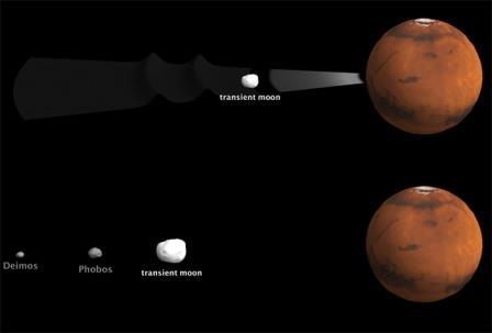 Три крупных спутника планеты