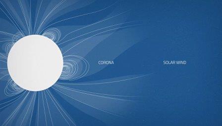 Схема рождения солнечного ветра