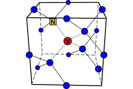 Упрощенная структура NV-центра. N — атом азота, V — вакантная позиция, атомы углерода показаны синим.