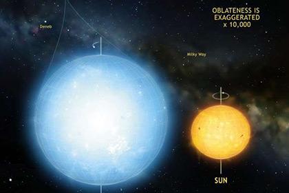 В космосе обнаружили идеальную сферу