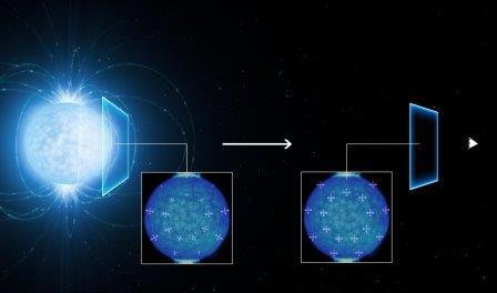 Поляризация света нейтронной звезды