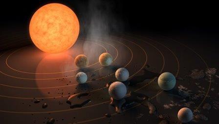 Система TRAPPIST-1 © NASA/JPL-Caltech